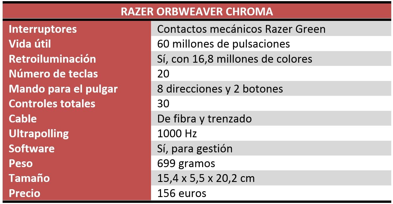 RAZER ORBWEAVER CHROMA CARACTERÍSTICAS