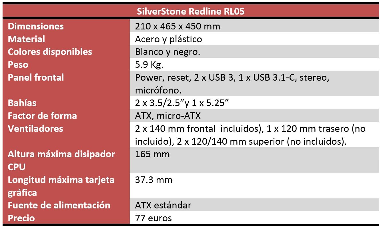 SilverStone Redline RL05 características