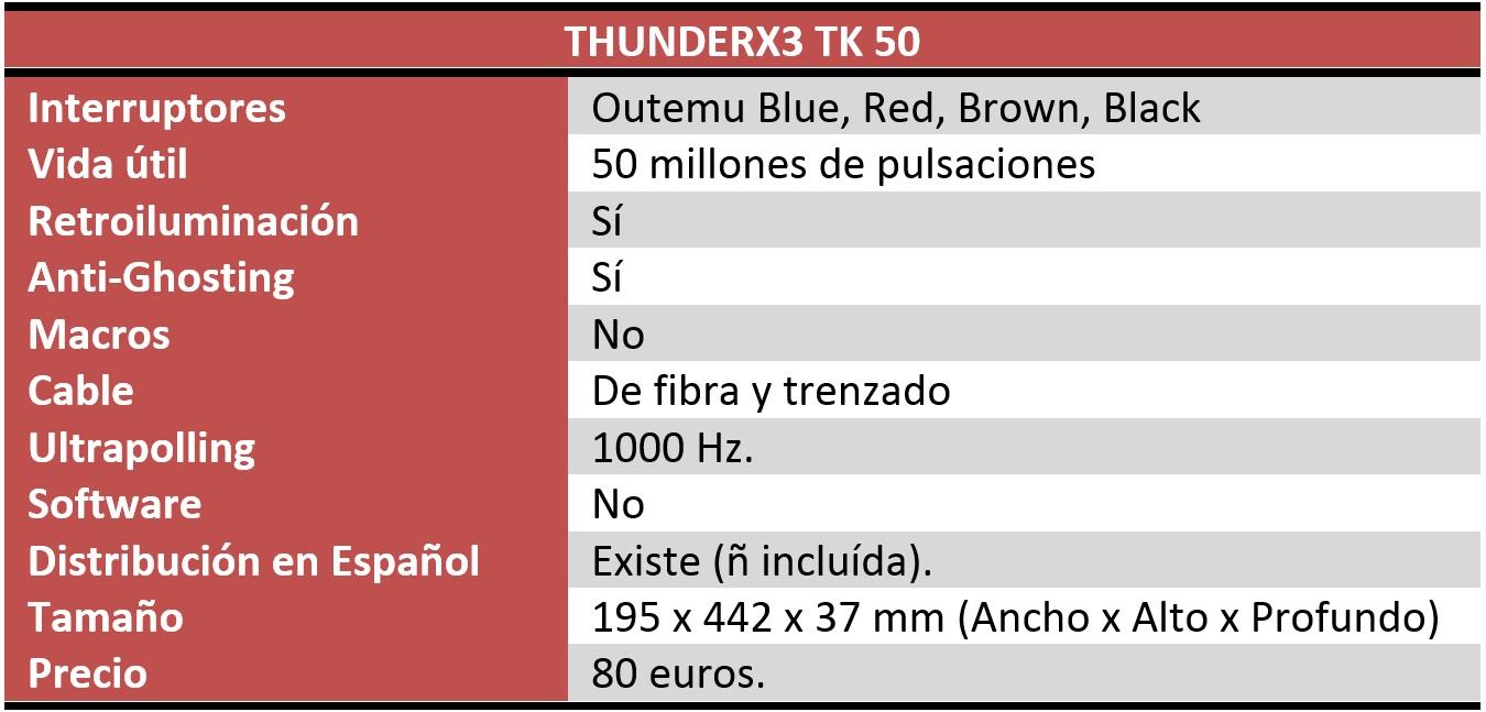 ThunderX3 TK50 review características técnicas