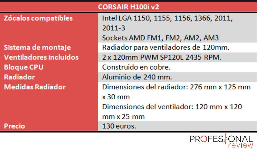 Corsair H100i V2 caracteristicas