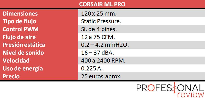 Corsair ML PRO caracteristicas
