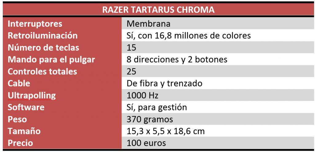 razer tartarus chroma review características