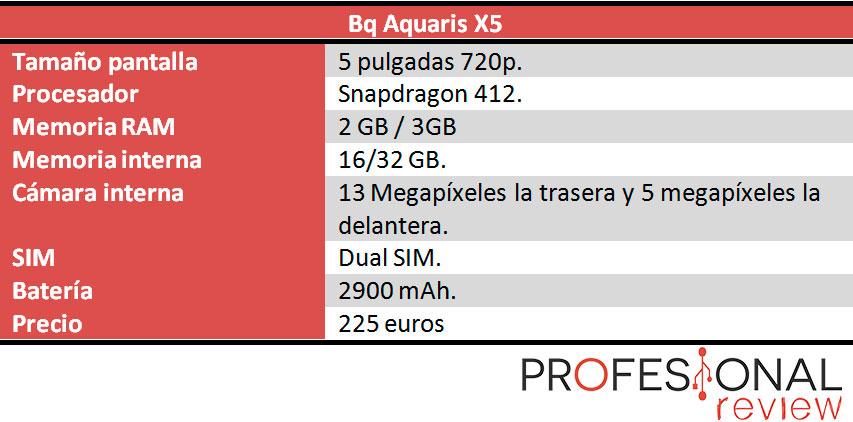 BQ Aquaris X5 caracteristicas