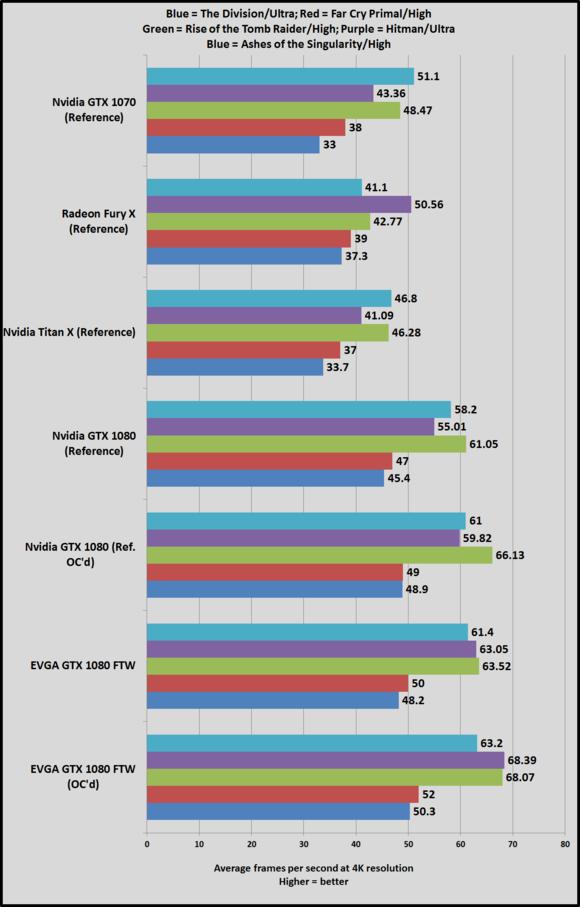 juegos-4-benchmark
