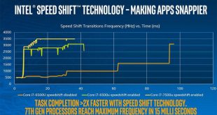 Microsoft explica la exclusividad de AMD Zen e Intel Kaby Lake con Windows 10 1