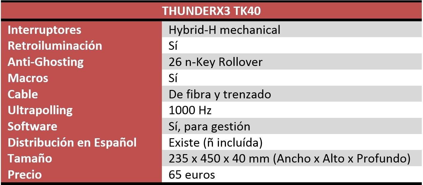 thunderx3-tk40-review-caracteristicas