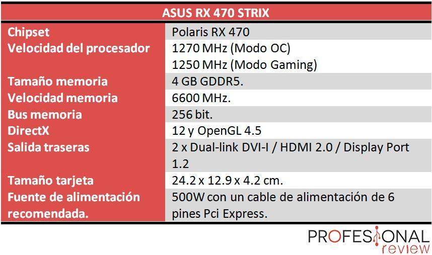 Asus RX 470 Strix caracteristicas