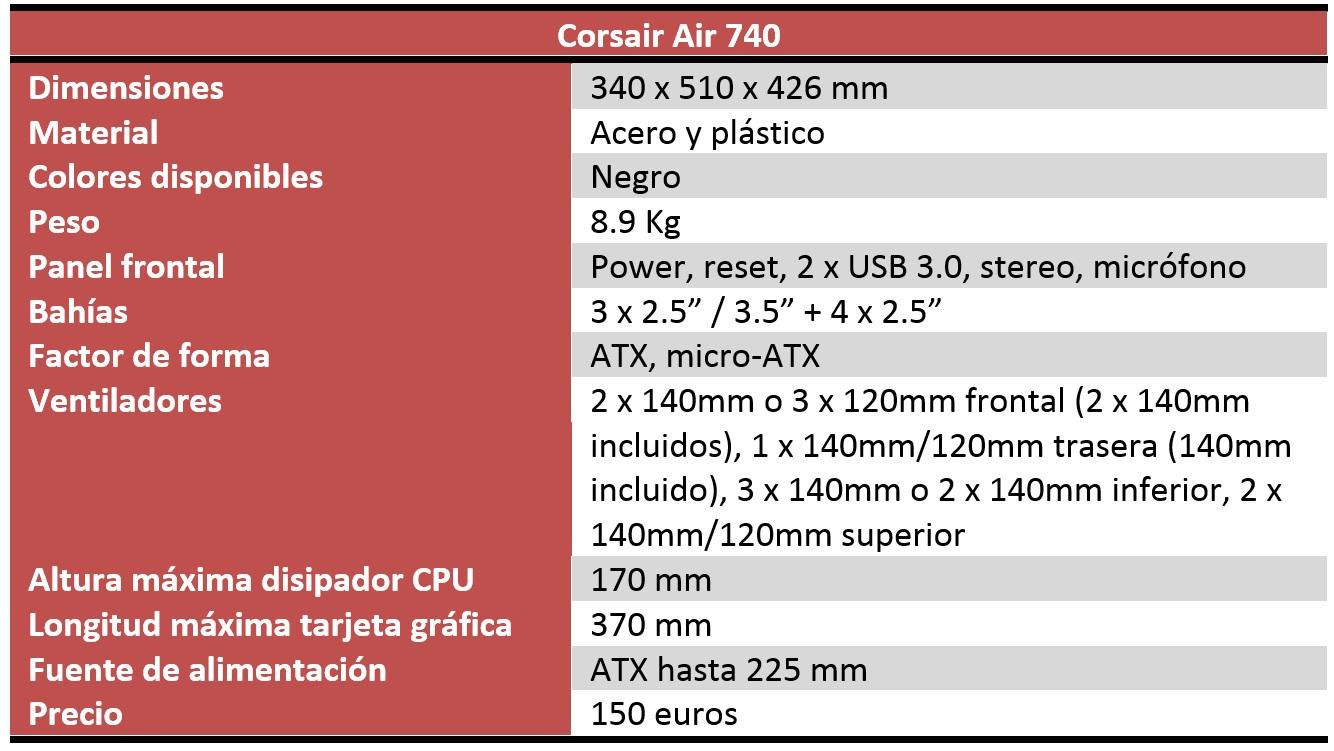 Corsair Carbide Air 740 caracteristicas