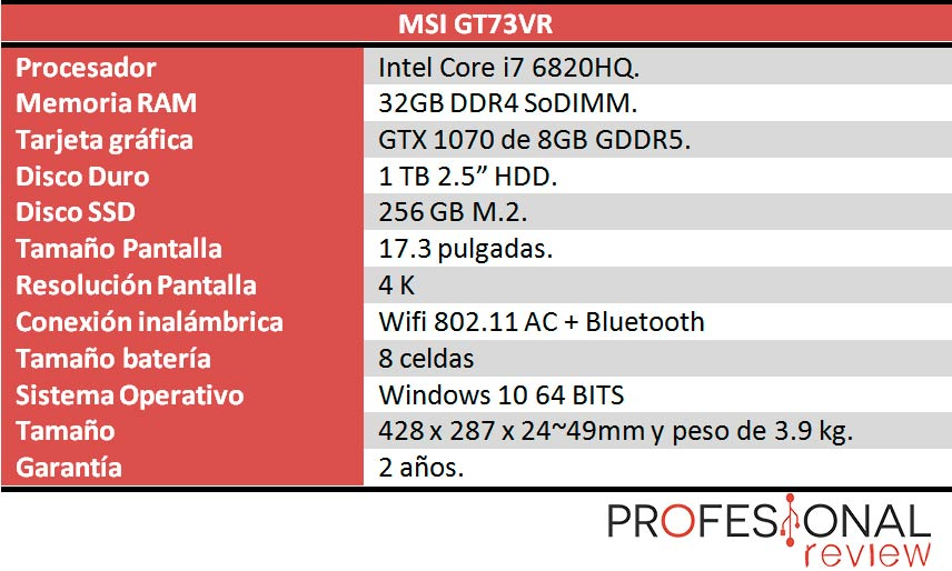 msi-gt73vr-caracteristicas