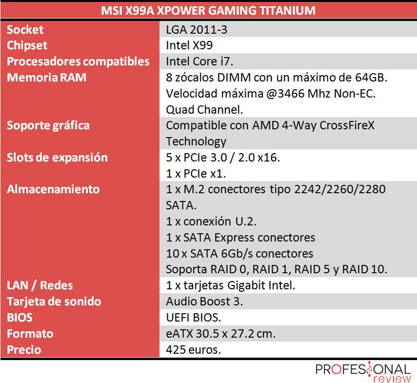 MSI X99A XPower Gaming Titanium caracteristicas
