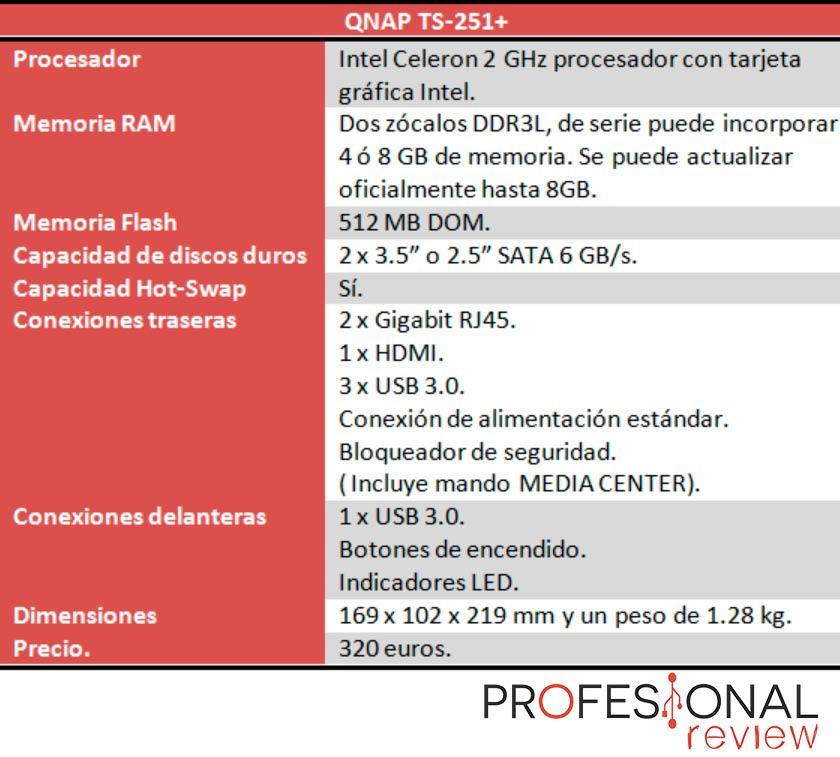 QNAP TS-251+ caracteristicas