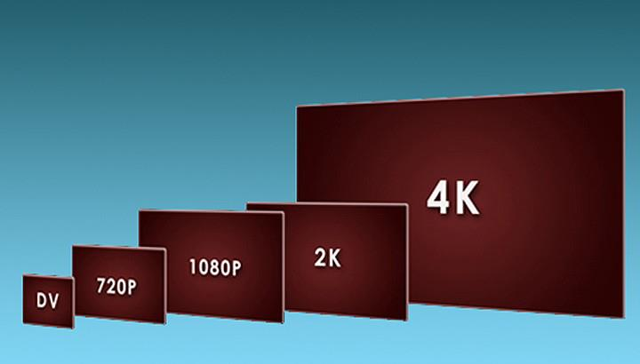 Photo of Resolución HD 720 vs FHD 1080p vs 1440p vs 4k: todo lo que necesitas saber