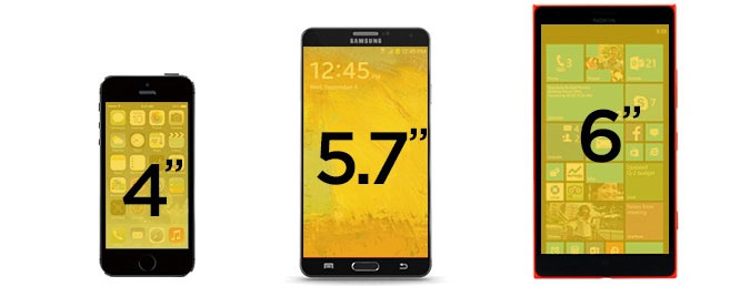 smartphone-tamano-pantalla