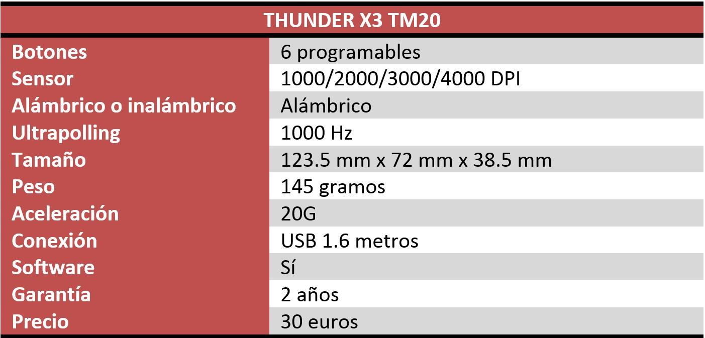 thunderx3 tm20 caracteristicas