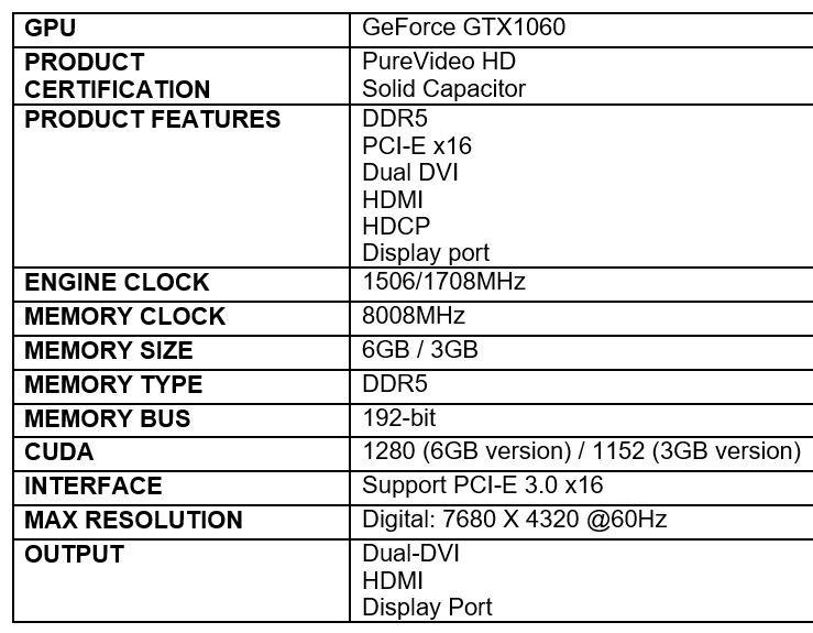 biostar-geforce-gtx-1060-dual-fan-disponible-en-versiones-de-3-gb-y-6-gb-2