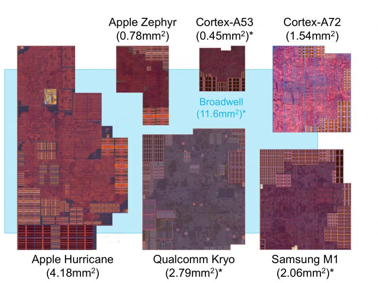 el-procesador-apple-a10-tiene-mucho-musculo-en-su-interior-2