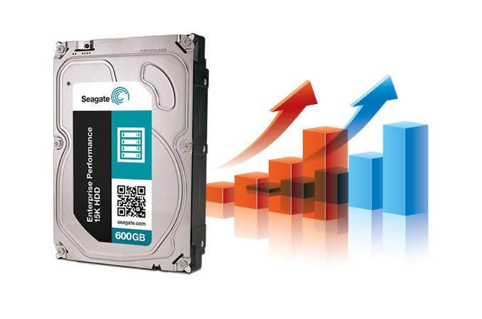 Enterprise Performance 15K HDD