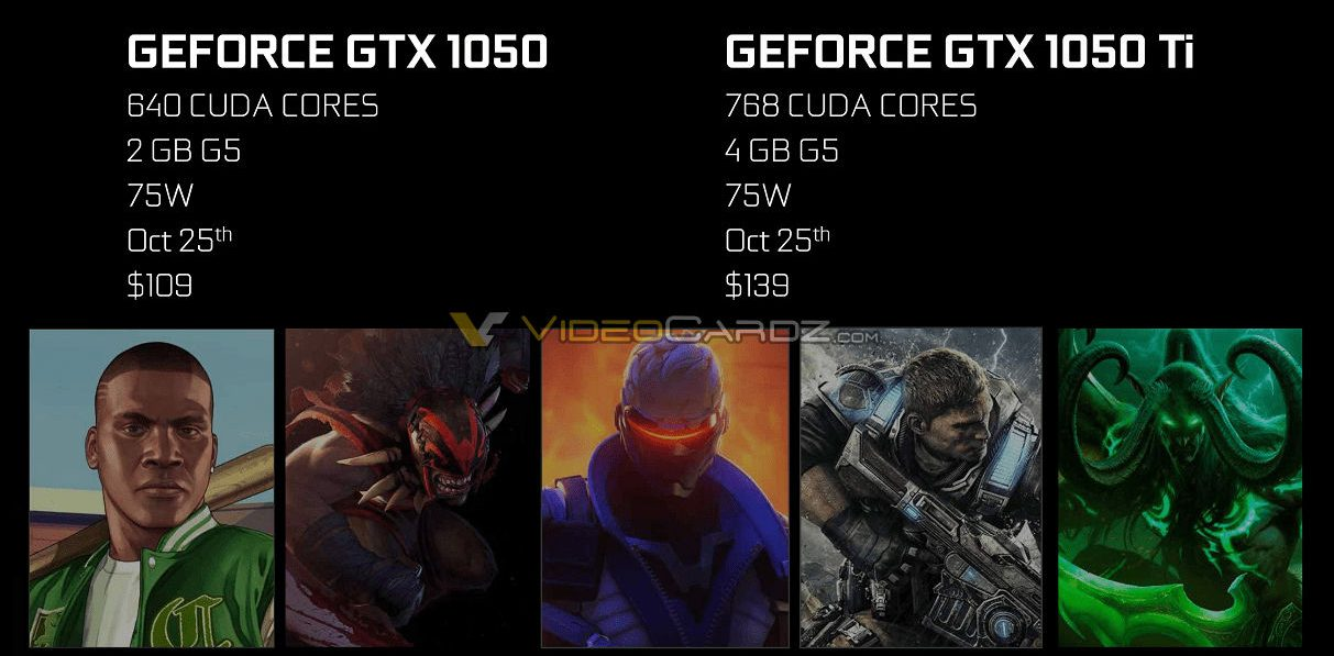 Photo of Nvidia GeForce GTX 1050 Ti yGeForce GTX 1050: características, disponibilidad y precio