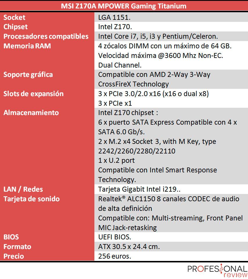 MSI Z170A MPOWER Gaming Titanium caracteristicas