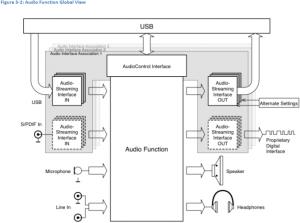 usb-type-c-audio-1