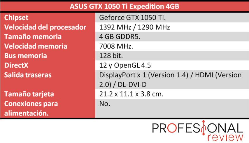 Asus GTX 1050 Ti Expedition caracteristicas
