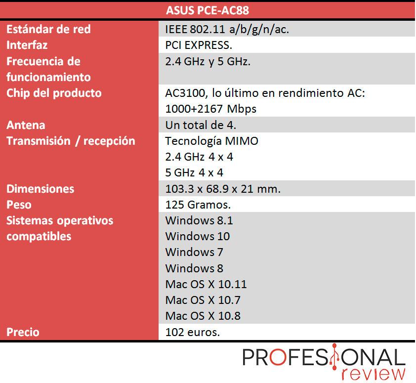 asus-pce-ac88-caracteristicas