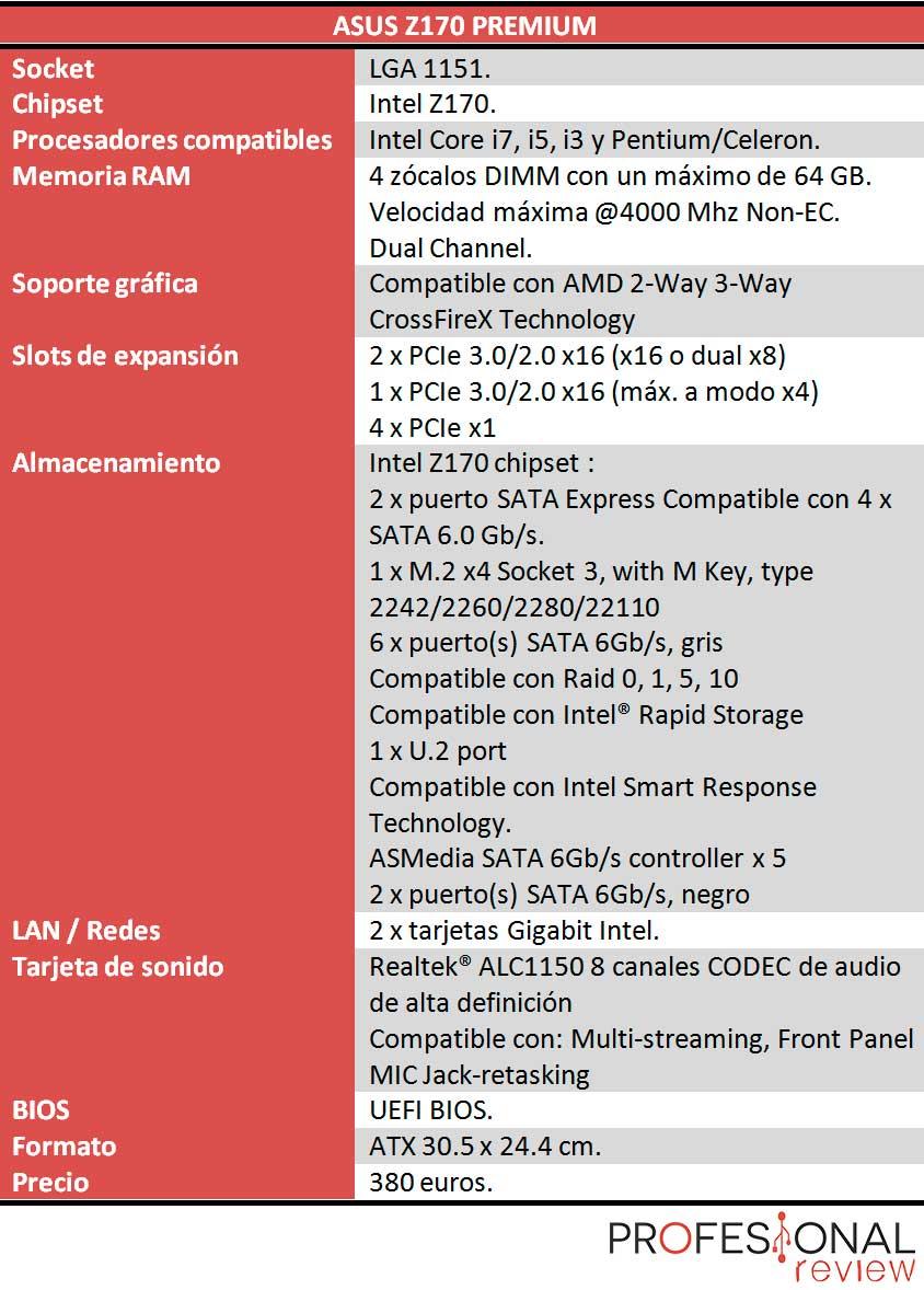 Asus Z170 Premium caracteristicas