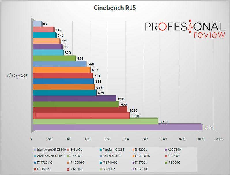 cinebench-r15-pi330