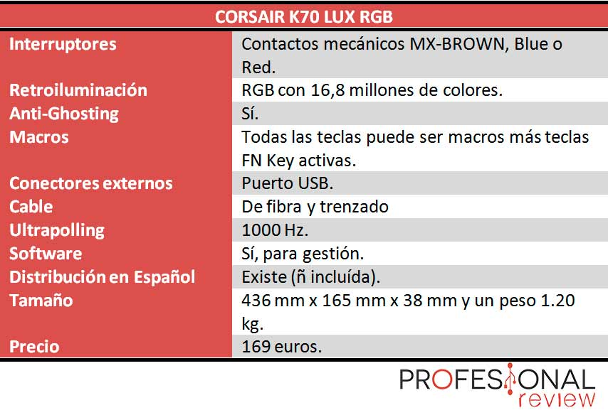 Corsair K70 LUX RGB características