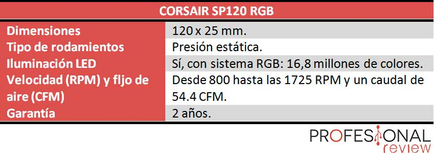 Corsair SP120 RGB características