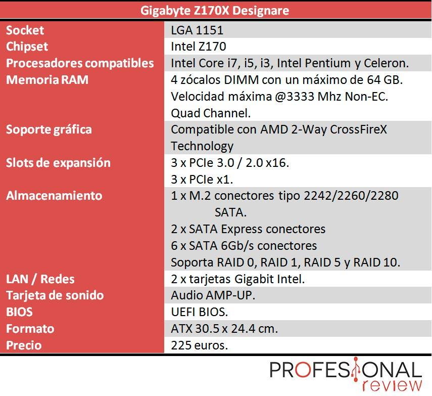 gigabyte-z170-designare-caracteristicas