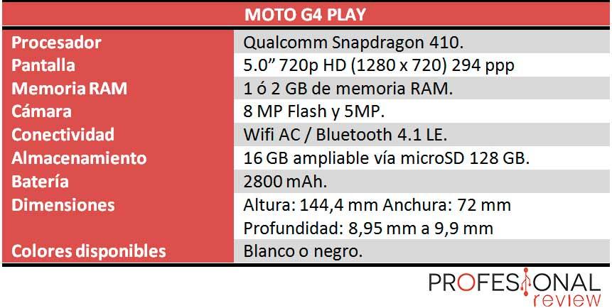 motorola-moto-g4-play-caracteristicas