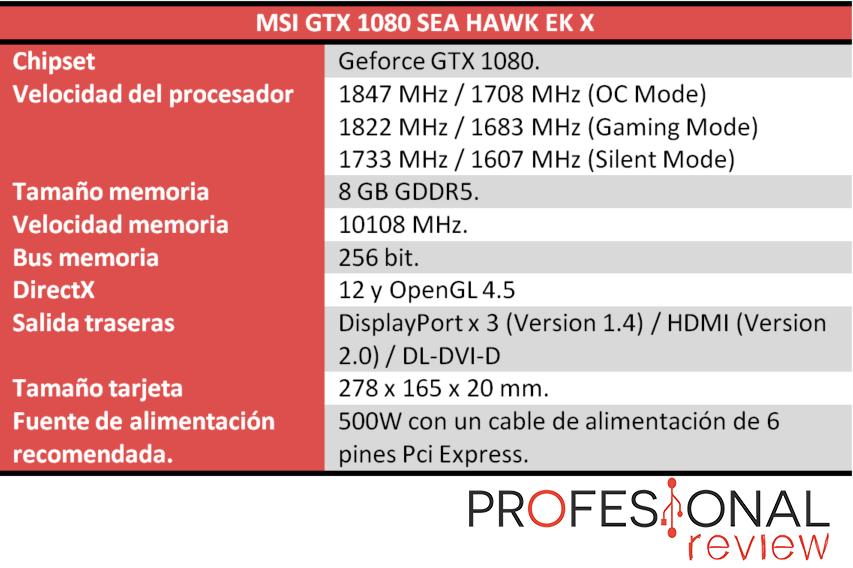 msi-gtx1080-sea-hawk-ek-x-caracteristicas