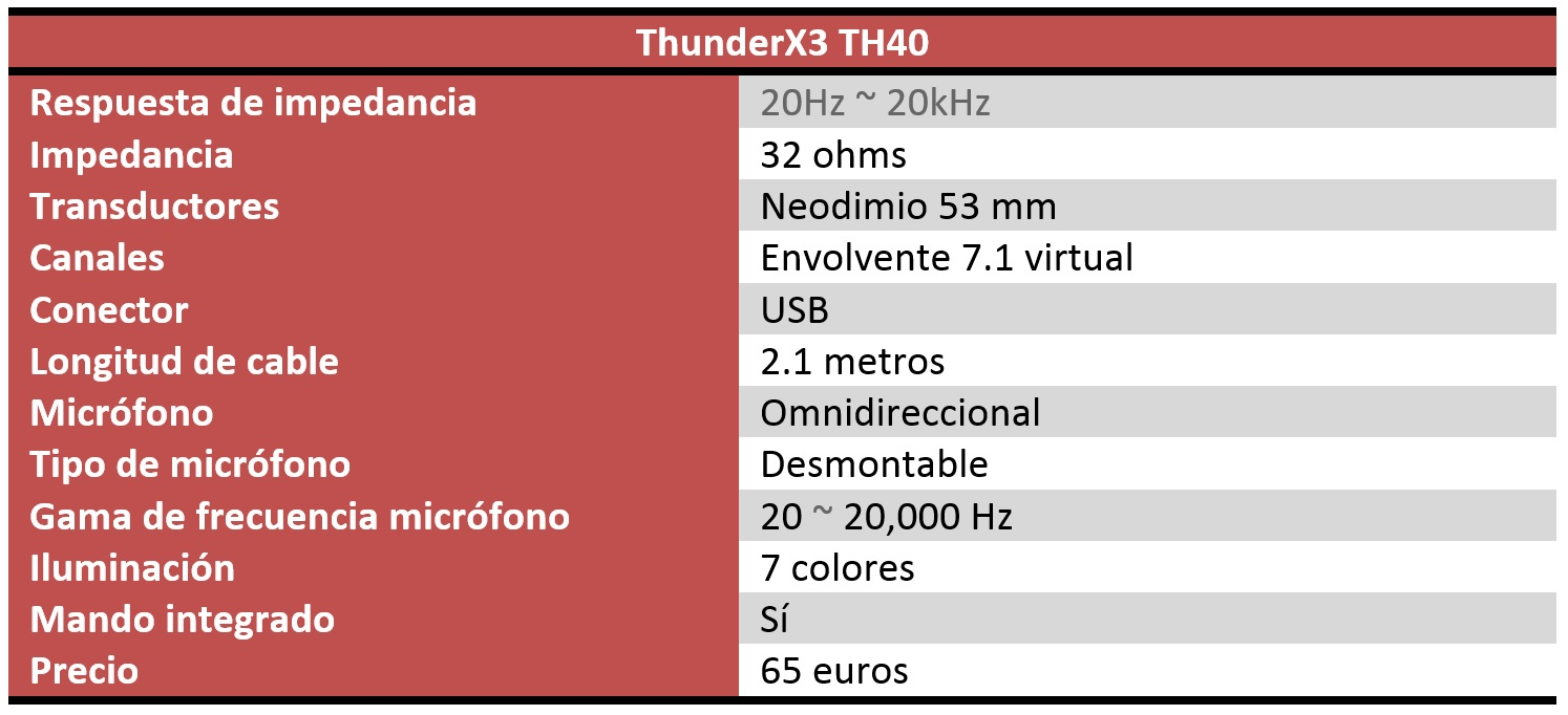 thunderx3-th40-review-caracteristicas
