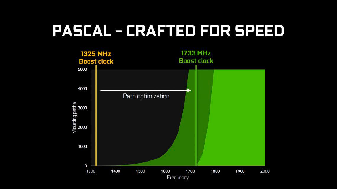 nvidia-pascal-features