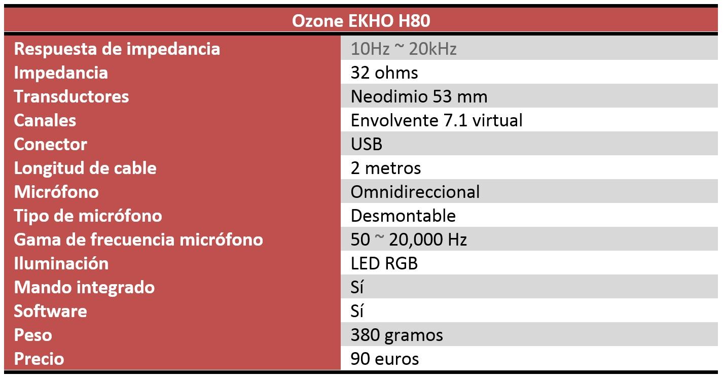 ozone-ekho-h80-review-caracteristicas