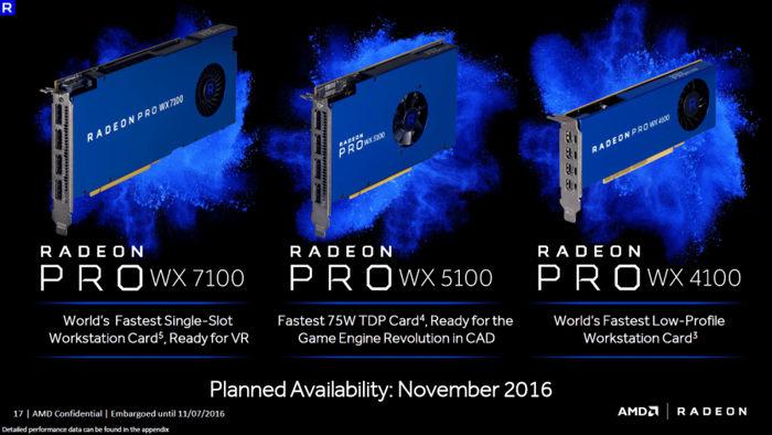 Radeon Pro WX