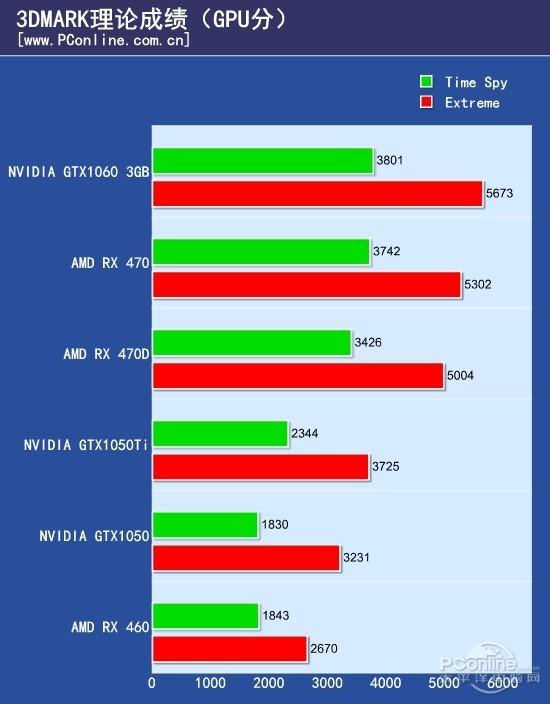 radeon-rx-470d-resultados-de-sus-primeros-benchmarks-1