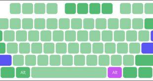 teclado-ansi