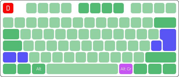 teclado-iso