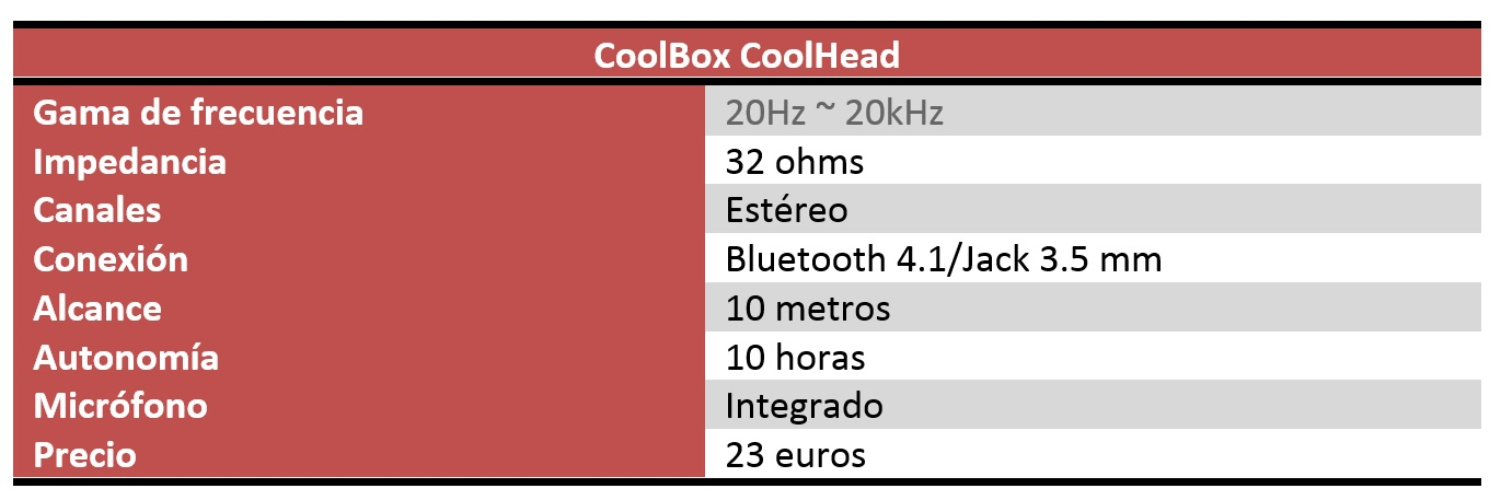 coolbox-coolhead-review-caracteristicas