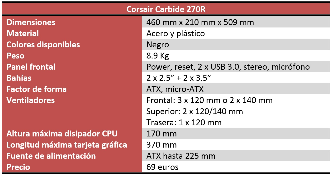 corsair-carbide-270r-review-caracteristicas