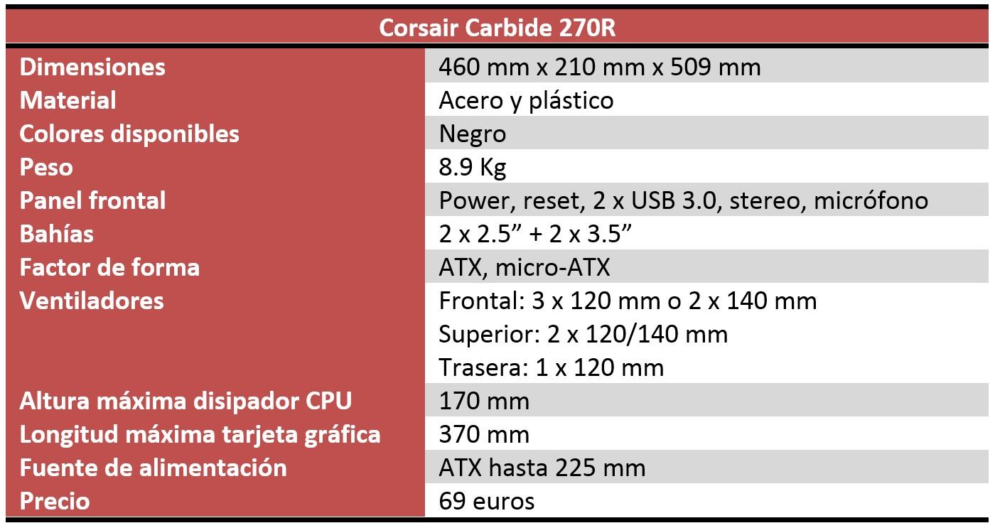 corsair-carbide-270r-review-caracteristicas
