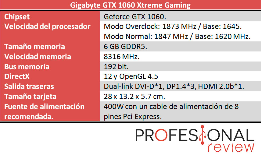 Gigabyte GTX 1060 Xtreme Gaming caracteristicas