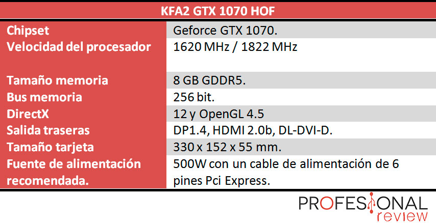 kfa2-gtx1070-hof-caracteristicas