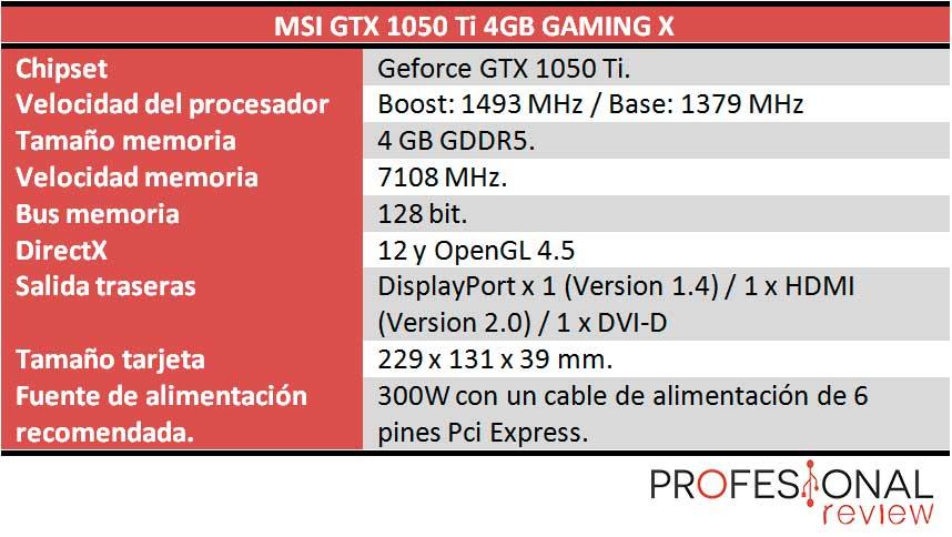 msi-gtx1050ti-gaming-x-caracteristicas