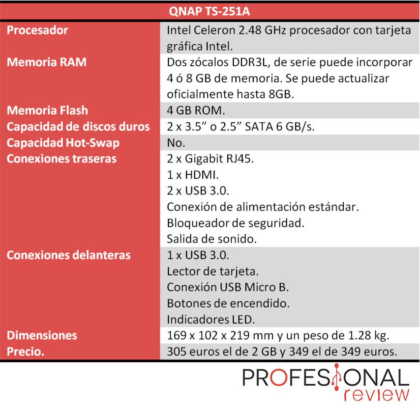 qnap-ts-251a-caracteristicas
