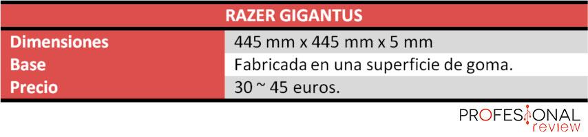 razer-gigantus-caracteristicas