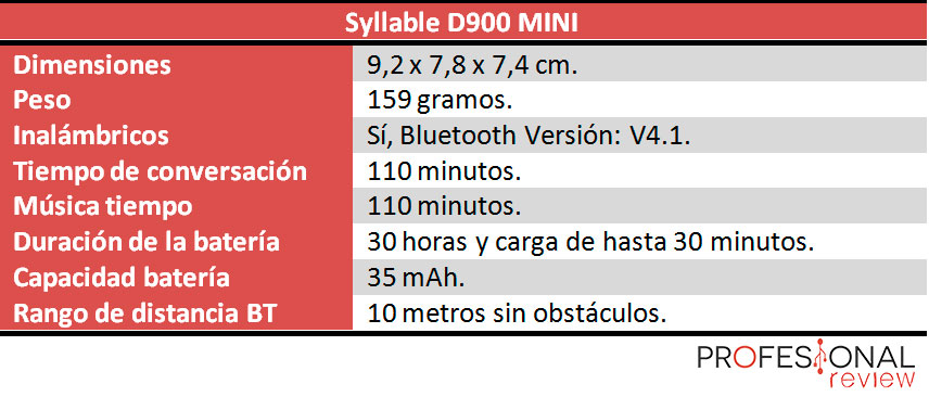 syllable-d900-mini-caracteristicas