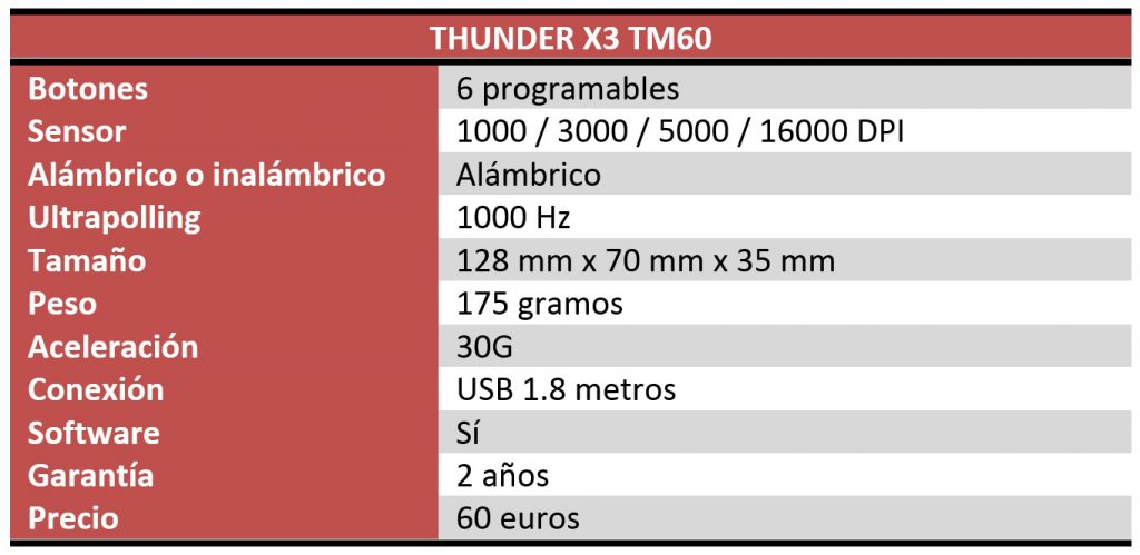 thunderx3-tm60-review-caracteristicas